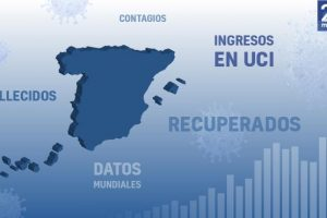 Datos pandémicos