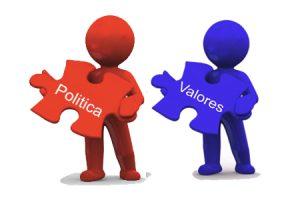 La prestancia política