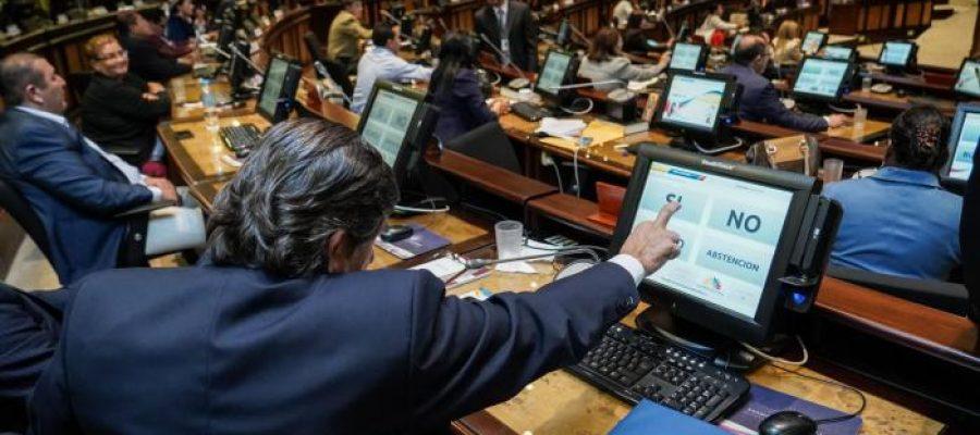 Proforma presupuestaria 2021: mal clima legislativo y social